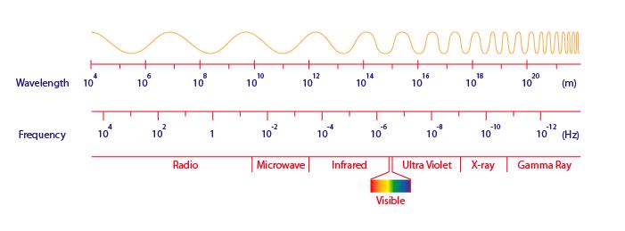 kiirgusdiagramm13