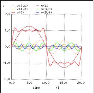 square_wave
